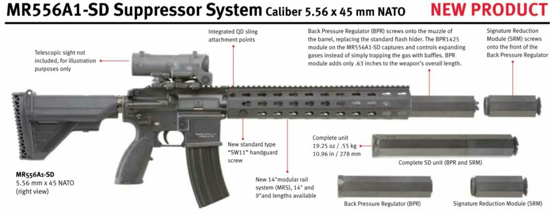 Weapon Mod System Design