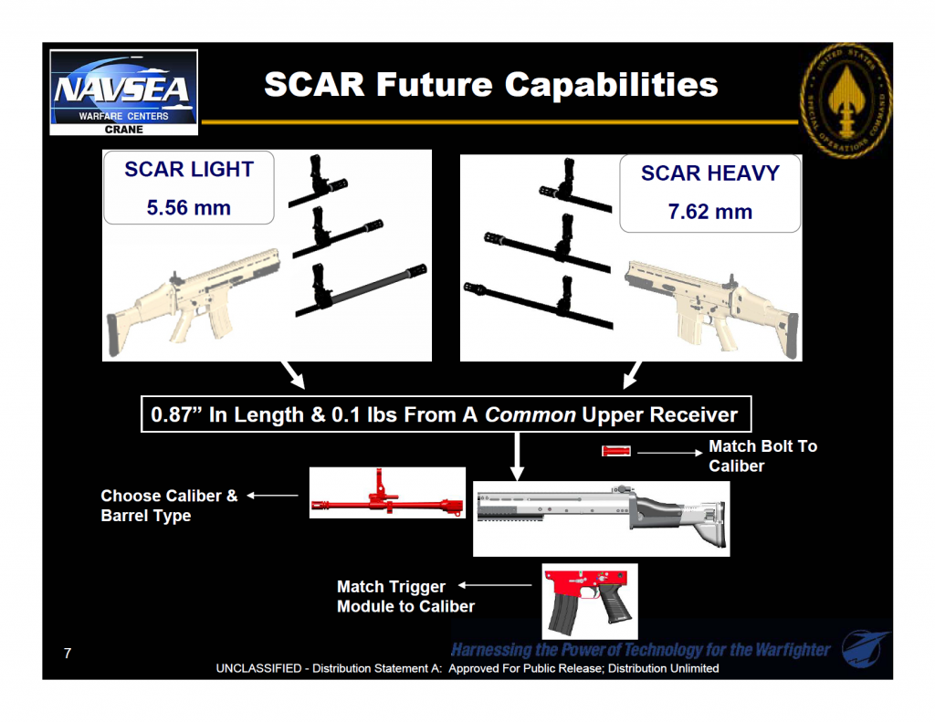 NSWC-Crane-SCAR-2006
